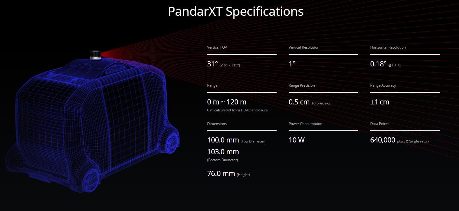 PandarXTspec